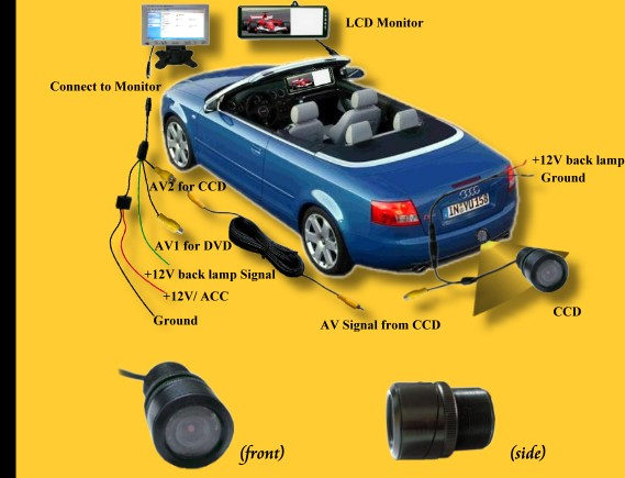 Power On World Wide-Car multimedia & security system